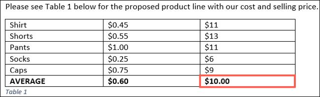 اضافه کردن فرمول در جدول